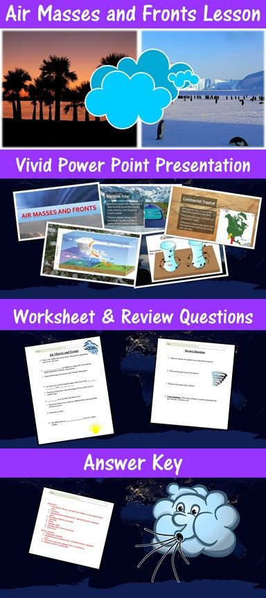 This is a power point presentation that covers how air masses are formed and how they move. It also covers how fronts react when they collide. Diagrams are included in the presentation to help the lesson sink in. I have used this presentation successfully in the middle school grades as well as late elementary.   Key Terms Discussed - air mass - maritime polar - maritime tropical - continental polar - continental tropical - prevailing westerlies - jet streams - fronts - cold fronts