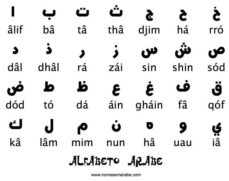 Alfabeto em Arabe