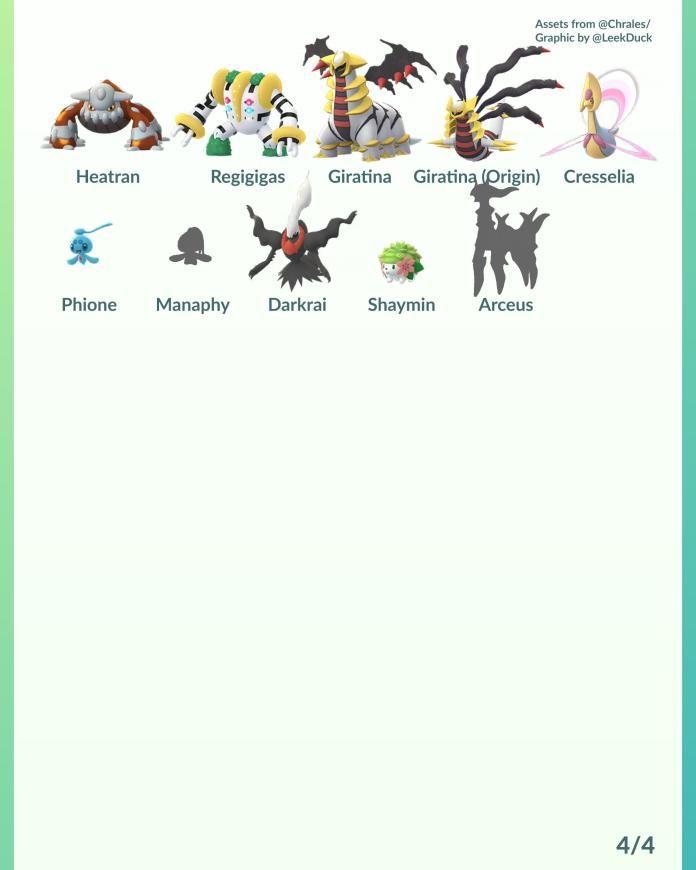 Lista De Los Pokemon De La Region De Sinnoh 4 Gen Que Estan Agregados En El Trafico Del Juego Gracias A Chrales Leekduc Pokemon Go Sinnoh Pokemon Pokemon