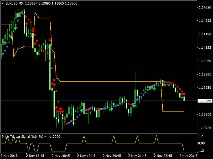 Download Scalping Volatility Forex Trading Strategy For Mt4