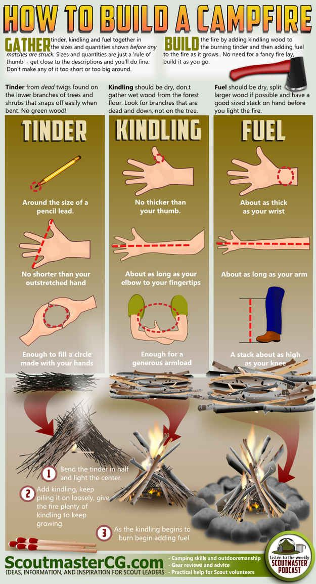 How to Build a Campfire | 22 Absolutely Essential Diagrams You Need For Camping