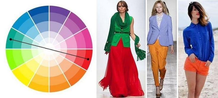 Сочетание аналоговых цветов – мягкая, спокойная комбинация трех соседних цветов спектра. Выберете основной, дополняющий и акцентный тон, обязательно используя разные по яркости оттенки цвета.    Цветовой круг: сочетание противоположных цветов    По теории цвета, каждый теплый цвет гармонично сочетается с противоположным ему холодным. Эти пары л...