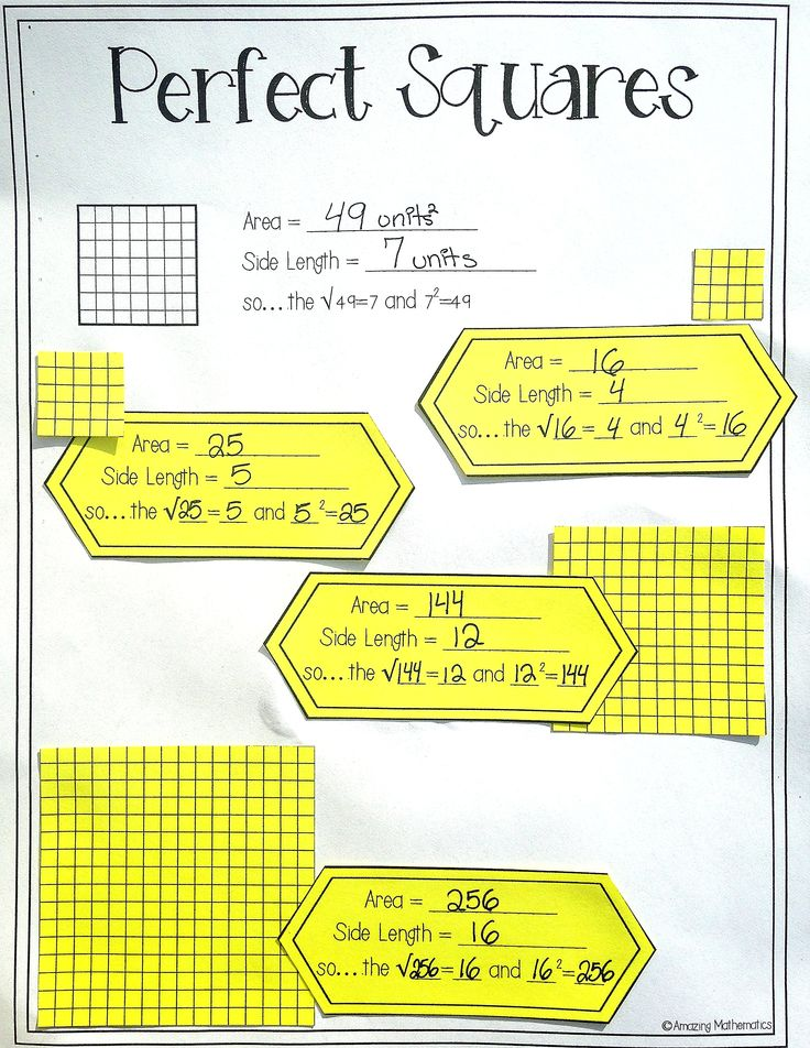 Love this exploring perfect squares and square roots activity!  This would be perfect for our interactive math notebooks this year!