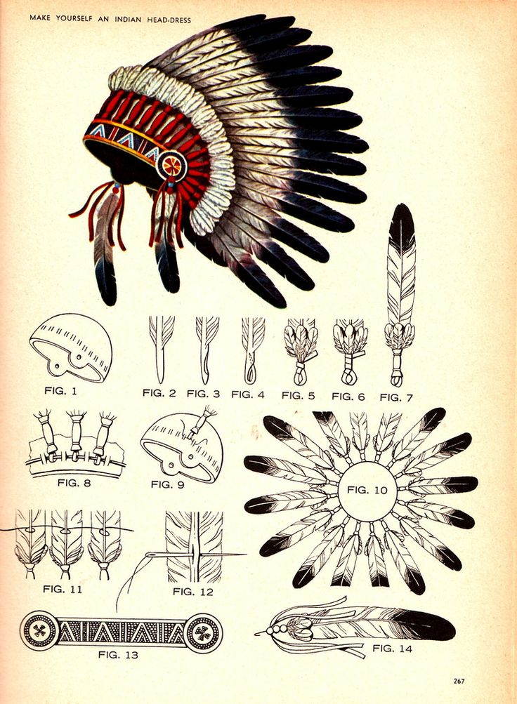 How to make an indian headdress - old scout drawing (please only use feathers that are collected from finding fallen on ground)