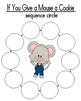 """If You Give a Mouse a Cookie"" Sequencing Activities from Liv to Teach on TeachersNotebook.com (15 pages)"