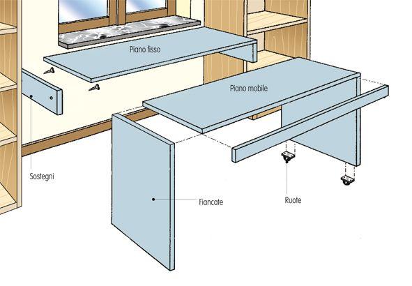 Oltre 25 fantastiche idee su tavolo da disegno su pinterest disegno scrivania angolo d 39 arte e - Tavolo da disegno ikea ...