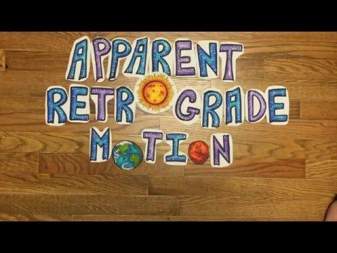 Apparent Retrograde Motion - YouTube