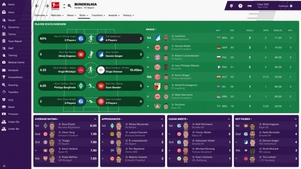 Soccer Manager Ltd Announce The Launch Of Soccer Manager 2019 Football Manager Football Management Games