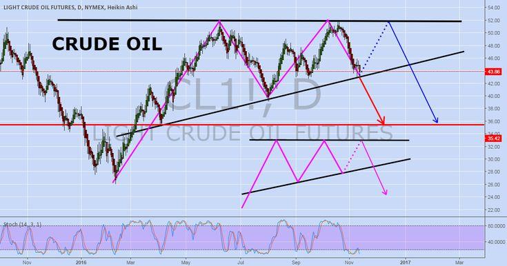 Nymex Crude Trading Hours