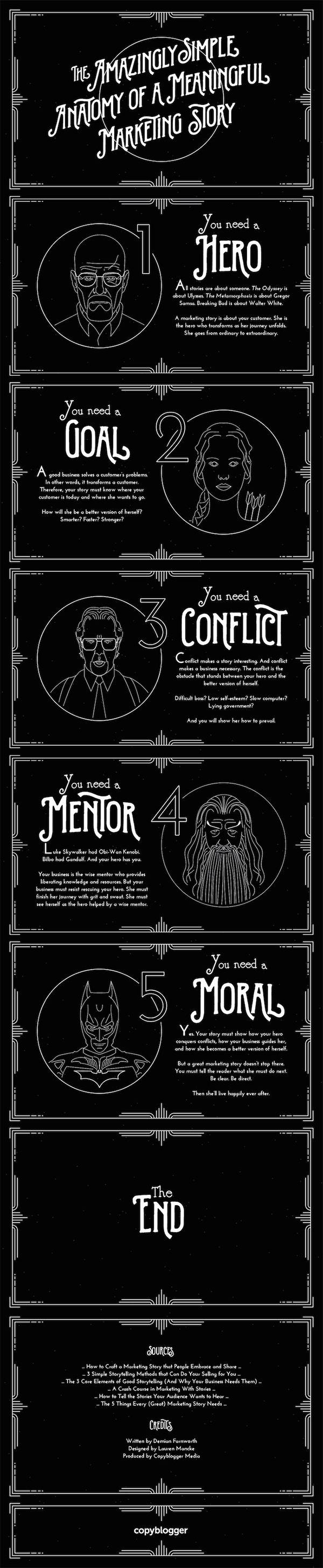 Gebruik makende van populaire superhelden films legt men hier uit hoe je aan de hand van storytelling je publiek kan meetrekken in een verhaal. Verschillende componenten voor een goed verhaal die vertegenwoordigt worden door onze favoriete helden.