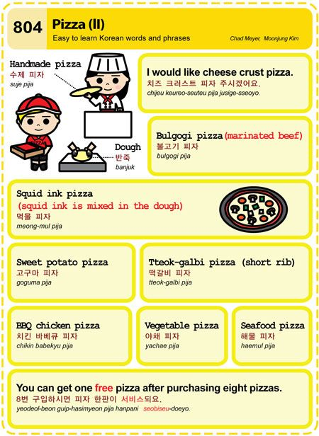 Easy to Learn Korean 804 - Pizza (Part Two) Chad Meyer and Moon-Jung Kim EasyToLearnKorean.com
