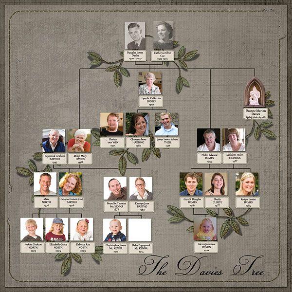 Davies Family Tree
