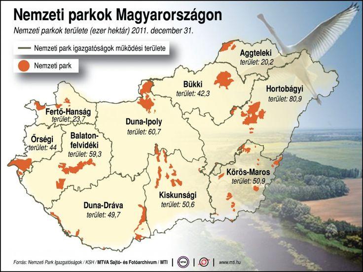 nemzeti parkok - Google keresés