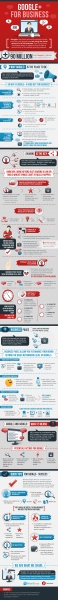 Why Google+ Is Good For Business (Infographic) | Business 2 Community