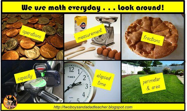 Fun Of Algebra - Lessons - Tes Teach