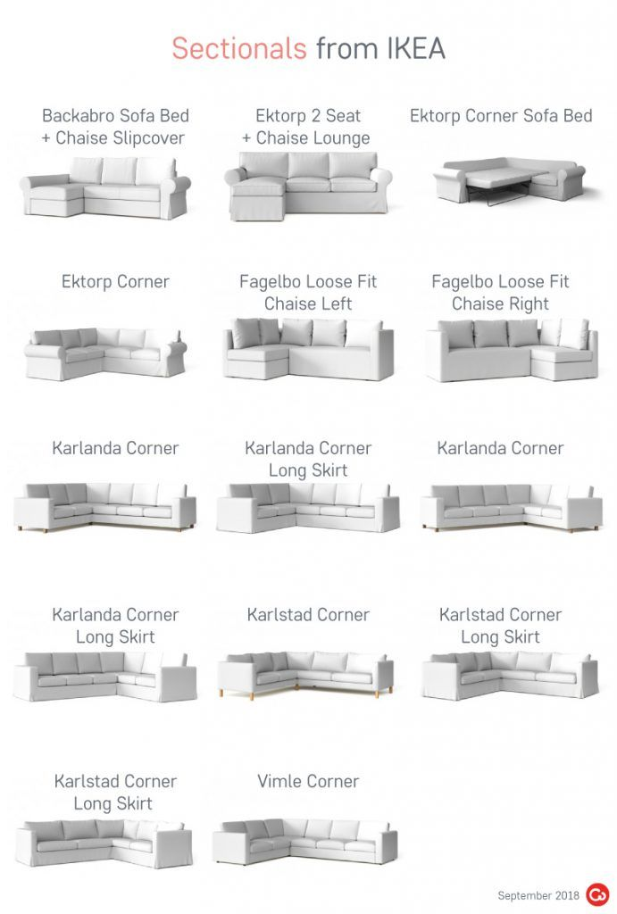 Old And Discontinued Ikea Sectional Covers Ikea Sectional Ikea Sectional Sofa Sectional Slipcover