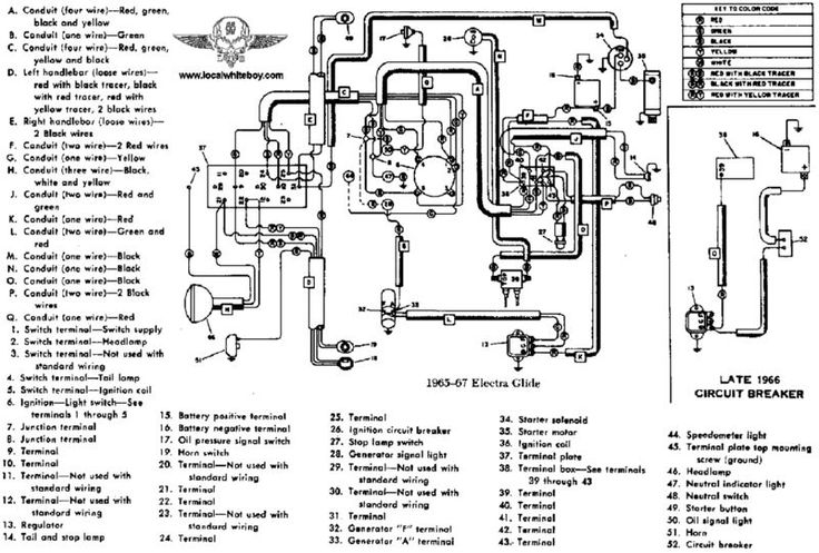e52bb35744ae662658fc1d93db60a426 Harley Davidson Street Glide Wiring Diagram Manual on