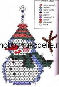 figurki-snegovik-i-ded-moroz-sxema-biseropleteniya-dlya-nachinayushhix3