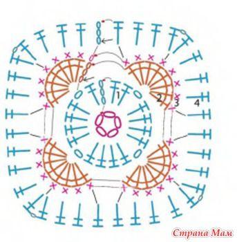 В общем на бегемота нужно два четырехугольника(ноздри), 23 пятиугольников ( два из них глазки), 14 шестиугольников (два из них ушки), два семи (бока на спинке ) и два восьми(пузико и попка)