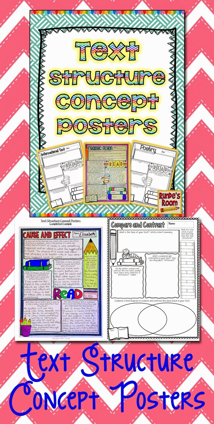 Text Structure Concept posters - two different organizers for each text structure - one for teaching (whole group or guided lessons) and one for student assessment - works with any text you choose for teaching text structure.