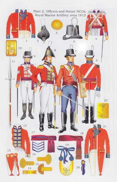 """Ufficiali e sottufficiali della """"Royal Marine Artillery"""""""