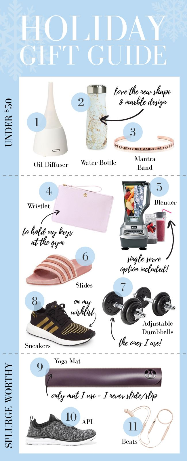 HOLIDAY GIFT GUIDE FOR THE FITNESS LOVING WOMAN