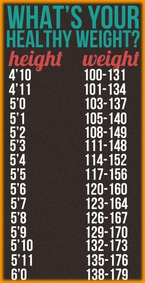 I like this Weight Loss Calculator - Estimate Weight Unfastened