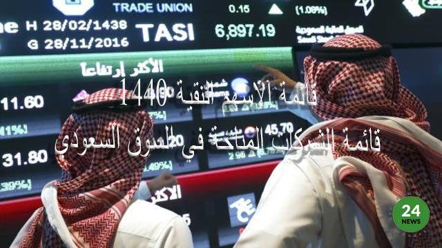 قائمة الاسهم النقية 1440 قائمة الشركات المباحة في السوق السعودي Broadway Shows Broadway Show Signs Roberta