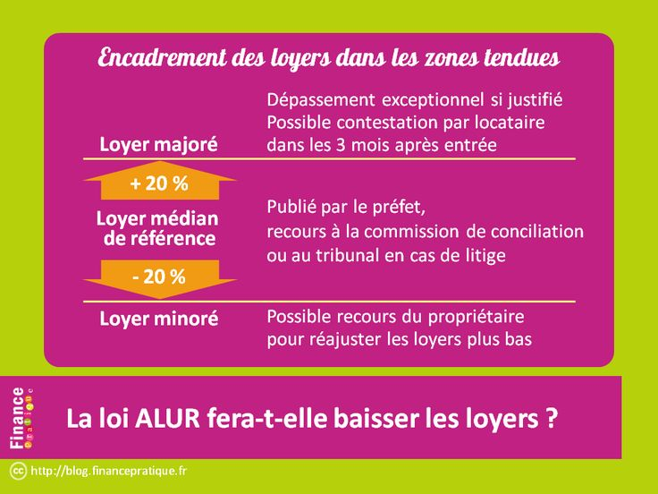 """Loi ALUR (1) : Encadrement des Loyers : limitations des loyers dans les zones """"tendues"""" (villes de plus de 50 000 habitants) à + ou -20% d'un loyer de référence"""