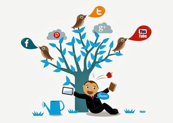 Есть ли ваши клиенты в социальных сетях?