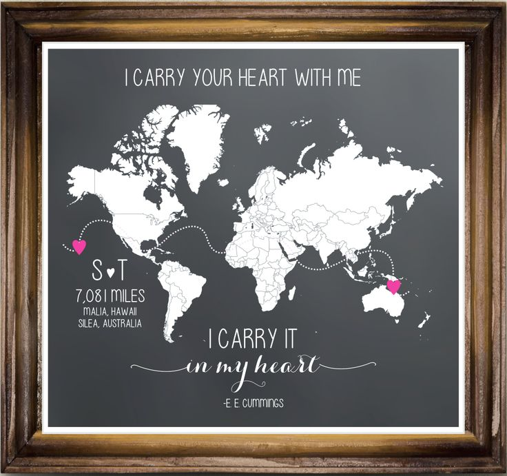 long distance relationship gift ldeas care package