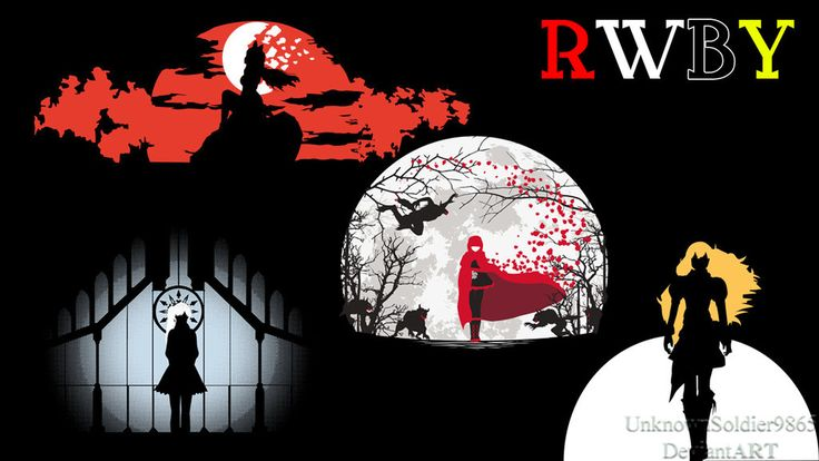 RWBY Wallpaper 2 by UnknownSoldier9865.deviantart.com on @deviantART