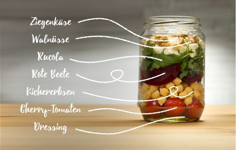 Salat im Glas: Wir zeigen dir, wie du im Handumdrehen den perfekten Salat im Gla… – Nadine Mersch