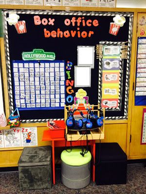 Movie themed classroom Box Office Behavior board. Classroom management ideas/behavior.
