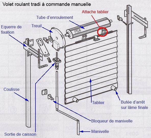 Attache Tablier De Volet Roulant Verrou Automatique Sangle Etc En 2020 Volet Roulant Volet Comment Reparer