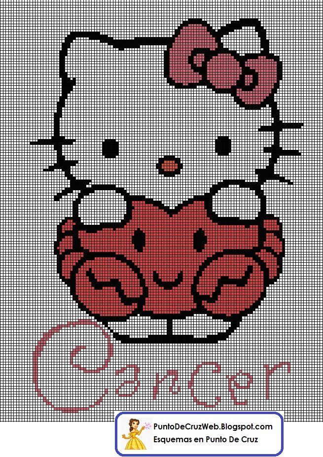 Punto De Cruz Horoscopo Hello Kitty Cancer