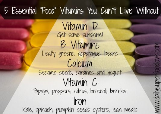 Do You Ever Ask Yourself: What Vitamins Should I Take?