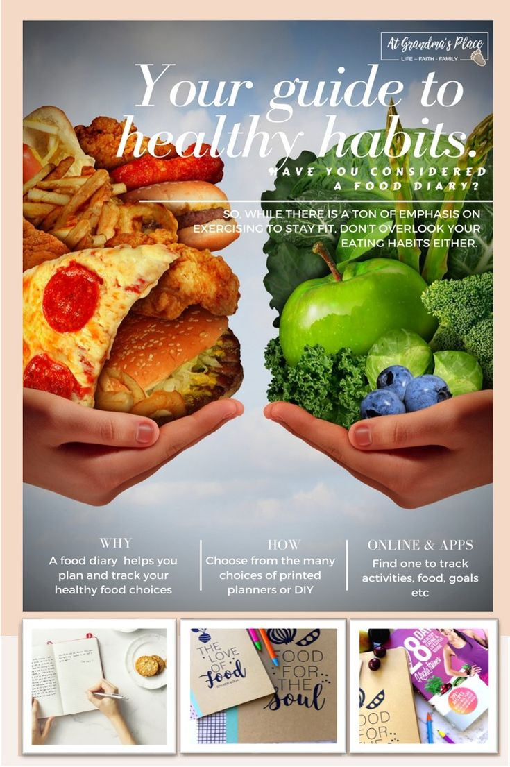 Your guide to healthy eating habits. Have you considered a food diary? While there is a ton of emphasis on exercising to stay fit, don't overlook your eating habits either. Find tips, ideas and helpful apps for a food diary or menu planner.   atgrandmasplace.com