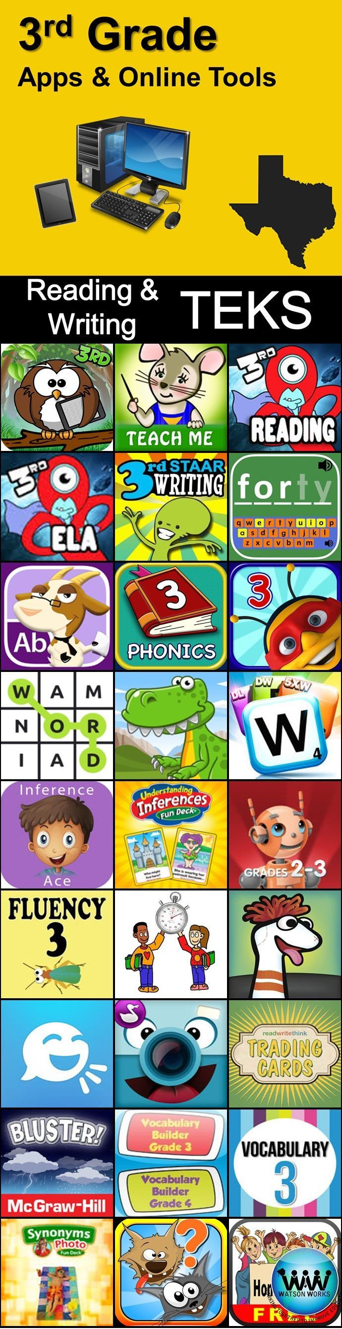 Check out this extensive list of 3rd Grade Reading & Writing iPad apps & online tools broken down for every TEKS (Texas Essential Knowledge & Skill) compiled by Heather from Watson Works! #ipads #education #edtech #3rdgrade #reading #writing #apps #iteachthird #iteach3rd #readingteacher #englishteacher
