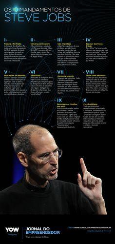 [Infográfico] Os 10 mandamentos de Steve Jobs