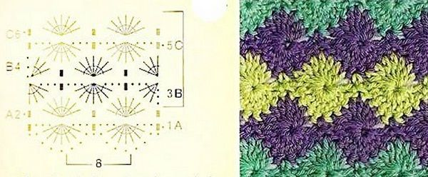 Многоцветные плотные узоры крючком