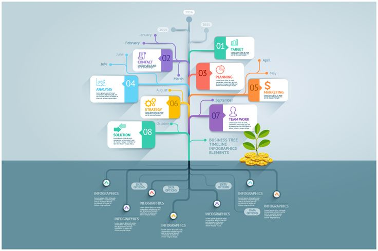 Business Tree Timeline Infographics. by Graphixmania on Creative Market