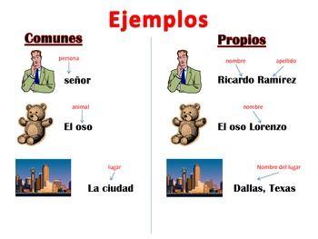 SUSTANTIVOS PROPIOS Y COMUNES - TeachersPayTeachers.com:  Internet Site, Bilingual Classroom,  Website, Comunes Con, Dual Language, Bilingual Education, Bilingual Spanish, Classroom Ideas, Comun Con