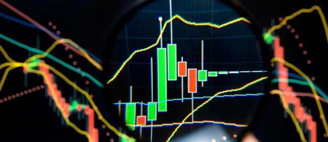 L'Analisi Ciclica nel Forex! - Trading Ciclico