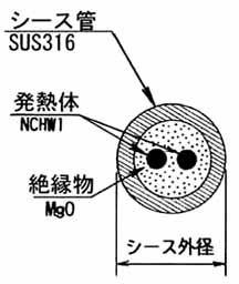 MC2型 断面図