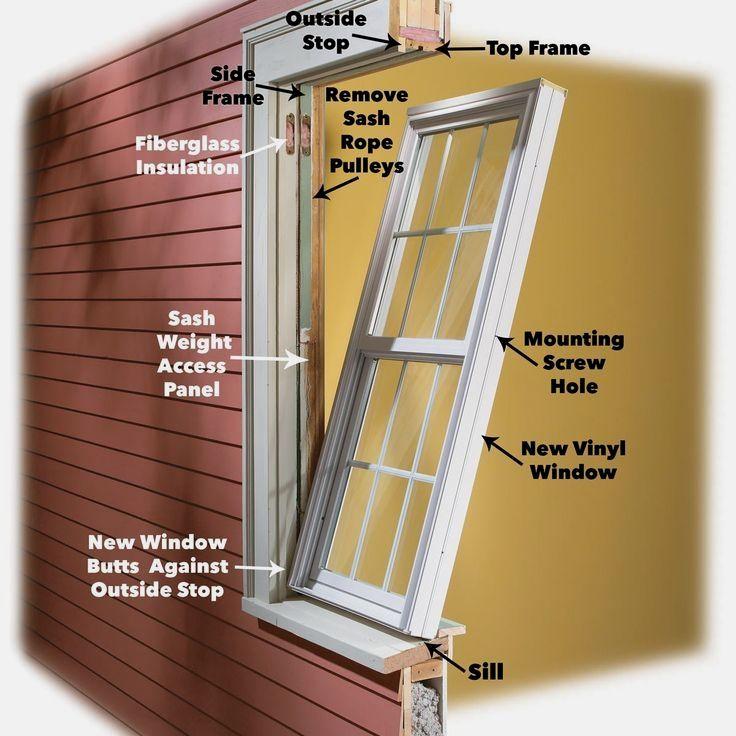 Fantastic Valance Patterns Home In 2020 Vinyl Replacement Windows Diy Window Replacement Window Replacement