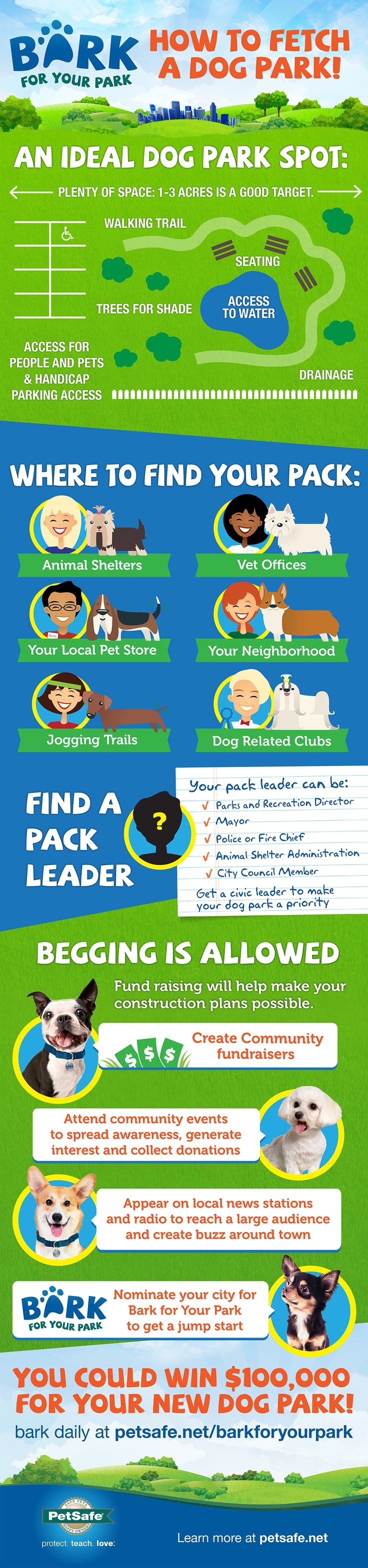 Fun in the sun awaits you and your precious pooch at the local dog park: How to fetch a dog park for your hometown