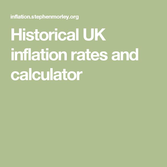 Historical UK inflation rates and calculator