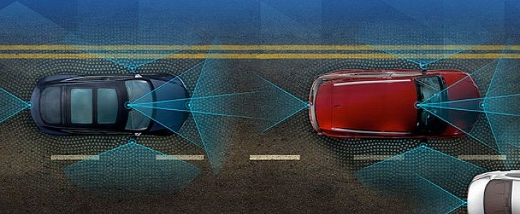 Lidar Sensors Are An Essential Part Of Self Driving Cars And The More The Industry Is Focusing On This New Means Of Transportation In 2020 Sensor Self Driving Huawei