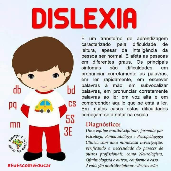 O que é dislexia?     #DISLEXIA    Existem alguns problemas que envolvem a infância e a qual precisamos conhecer, para ajudar as crianças e adolescentes a nossa volta. Vamos postar nos próximos dias: Dislexia, Autismo, Síndrome de Tourett, Síndrome de Asperger, Transtorno do Déficit de Atenção com Hiperatividade (TDAH), Transtorno Bipolar, Transtorno Opositivo Desafiador (TOD), Altas Habilidades, e Esquizofrenia Infantil.     Lembramos que um outro problema, que é uma pandemia mundial é a…